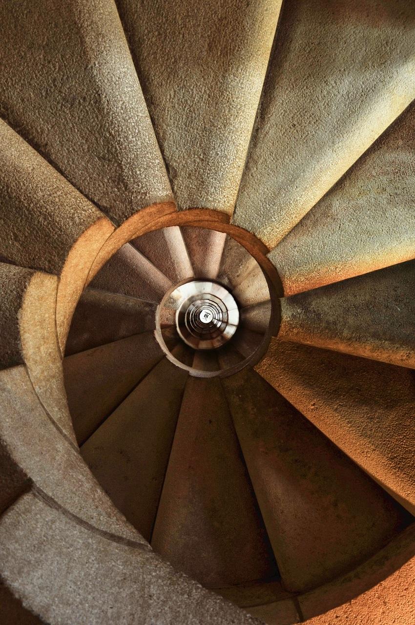 Spirala wzrostu w biznesie